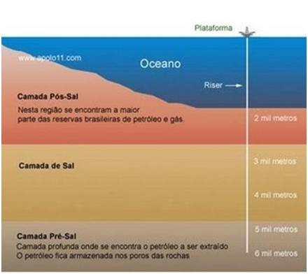 presal1